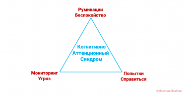 meta-cognitivnaya-therapy