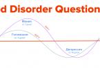 выявление биполярного расстройства